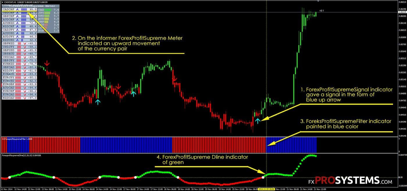 Auto tirdzniecības binārā opcijas mt4. Pocket Option Forex Trading - kas jums jāzina