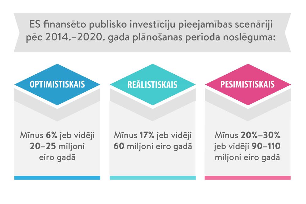 investīciju interneta fondi likumīgi nopelnīt naudu internetā