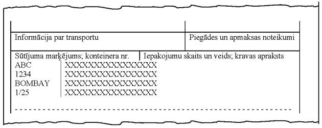 piegādes līguma variants ir)