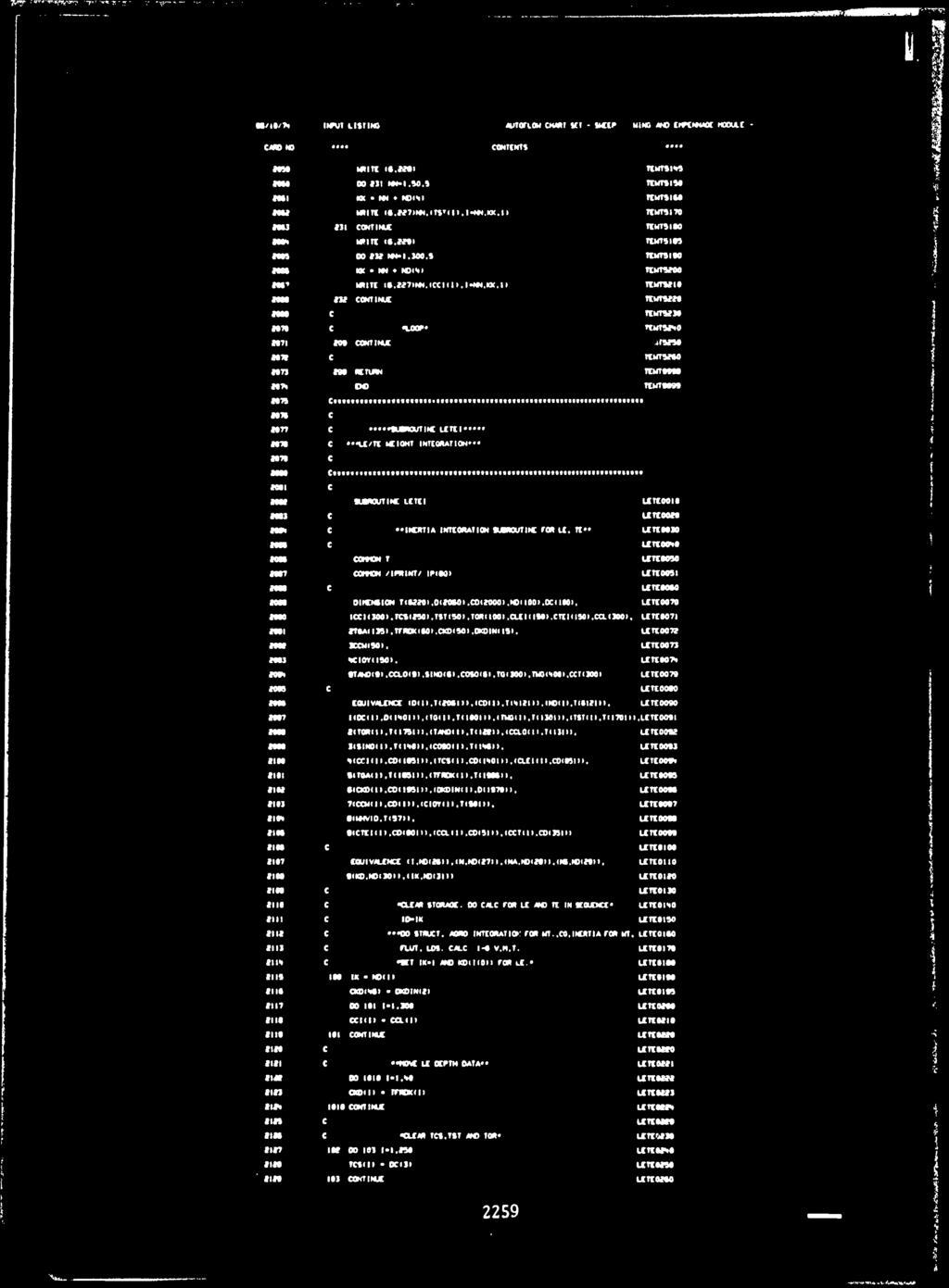 aton demo konts