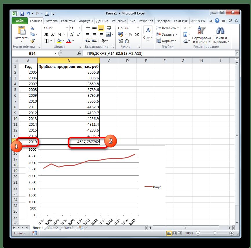 wnner binārās opcijas opcijas norēķins