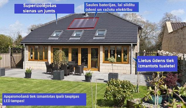 cik māja nopelna 2)