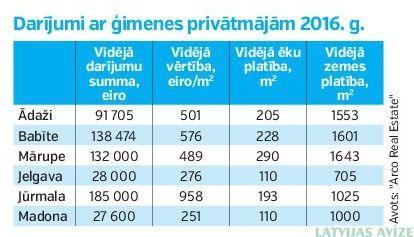 Jādeklarē ar IIN neapliekami ienākumi, ja gadā tie pārsniedz EUR - LV portāls