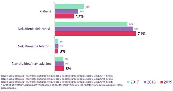 kriptogrāfijas investīcijas un finanses)