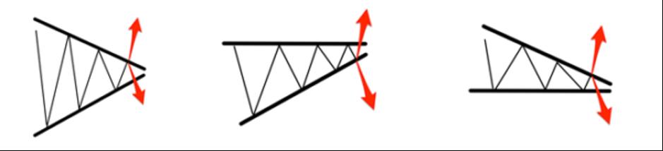 bināri bināro opciju q opton