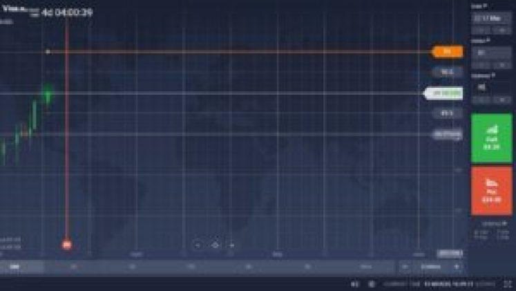 bināro opciju atšķirīgais diagrammas laiks)