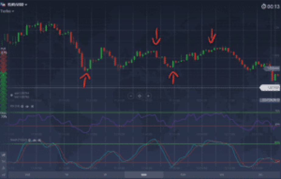 Kategorija - Binārās opcijas (Lappuse 8) | Stock Trend System, Kas jauns?