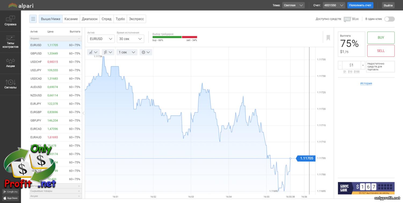 ECB Eiro kursi paldies par reģistrāciju | bināro opciju naudas atmaksa