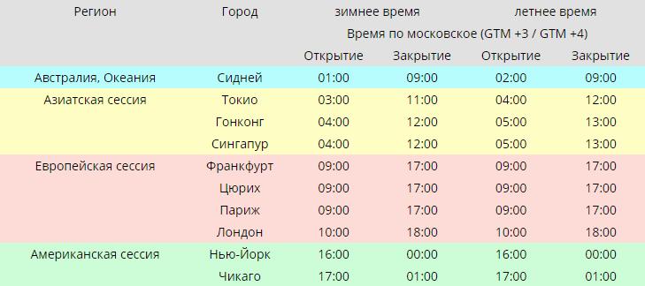bināro opciju optima tirdzniecība)