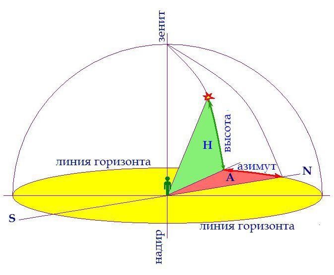 bināro opciju tiešraides diagrammu skatīšanās)