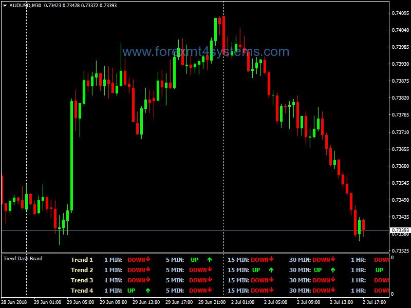 Bināro opciju tirgus 1 minūtes stratēģija)
