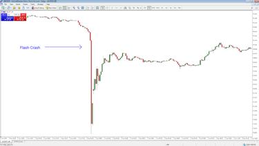 bināro opciju vai akciju tirgus