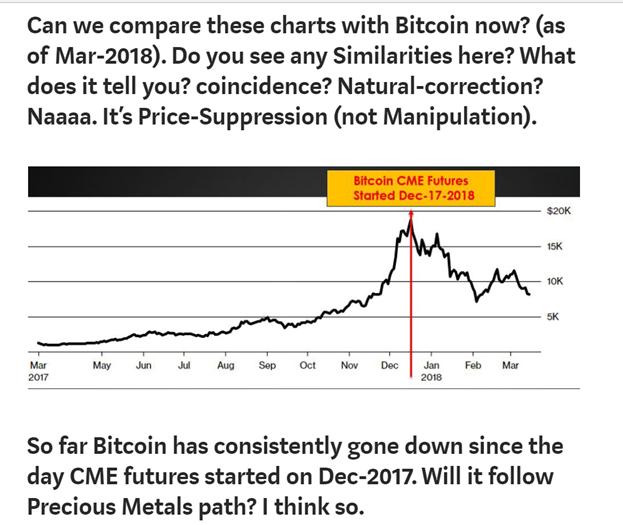 binārās opcijas uz cme bitcoin vietnes reistrcija