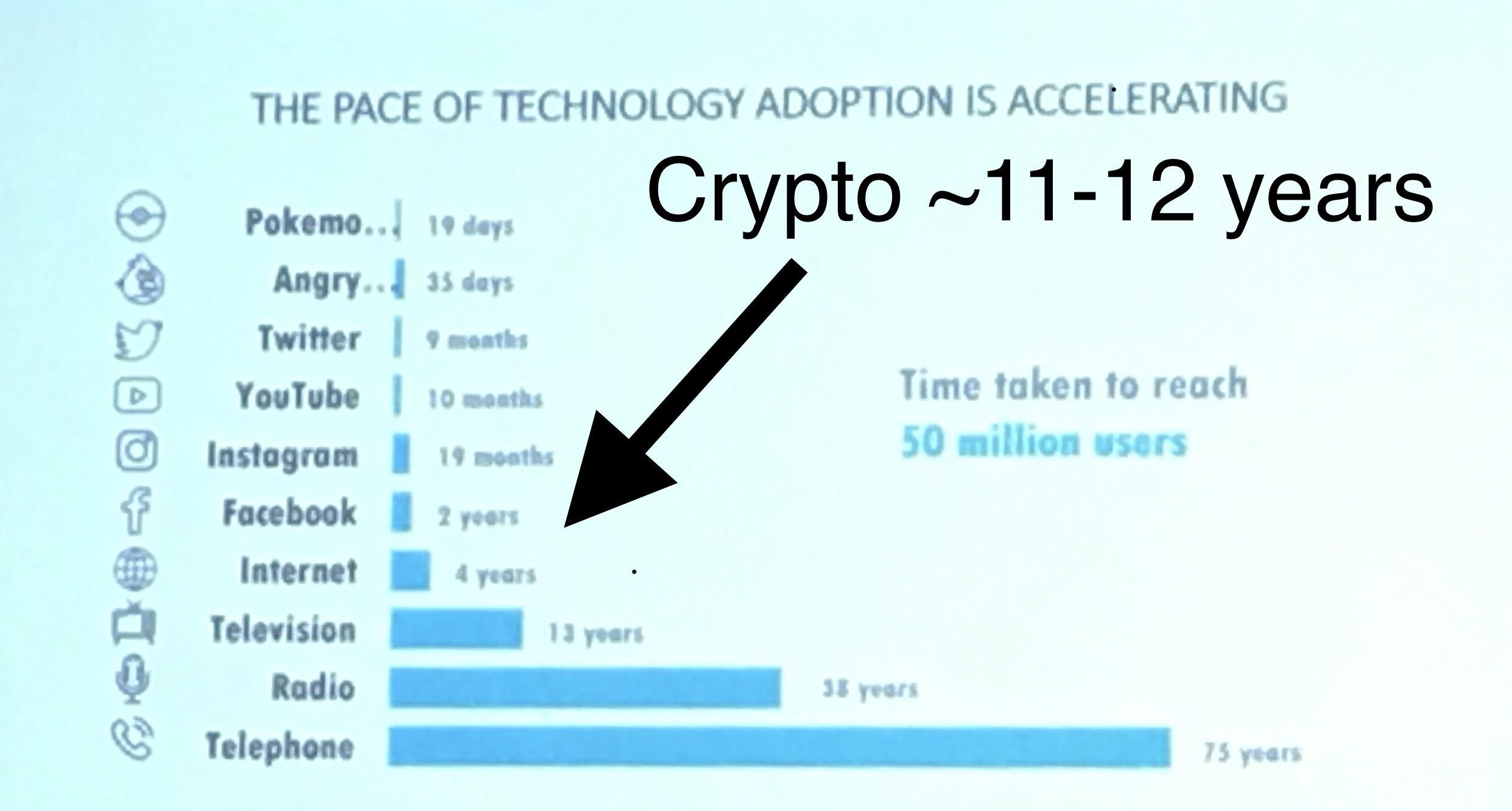 Iegulda bitcoin one capitol