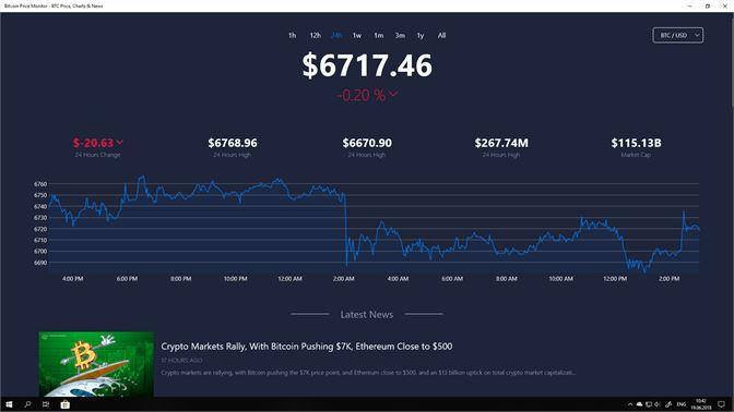 Bitcoin monitorings