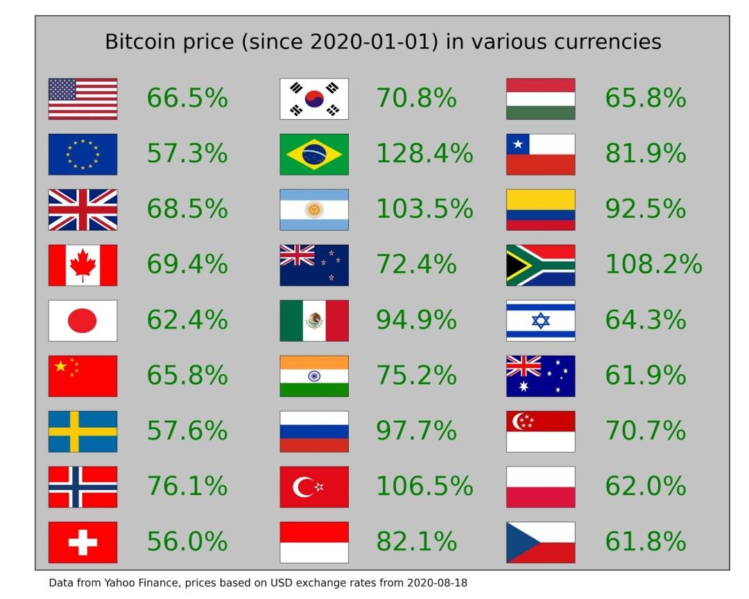 Bitcoin nozīme kura binārā opcija ir labāk prognozējama