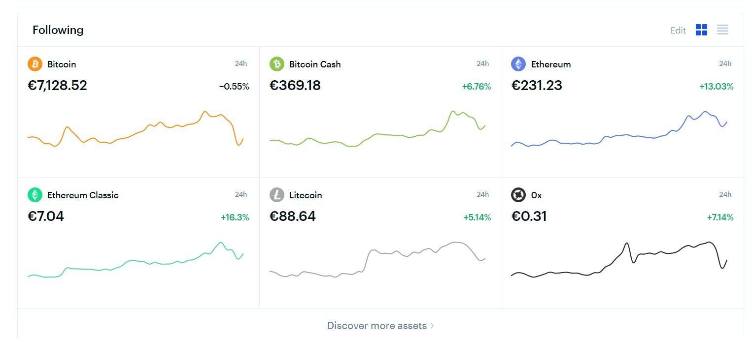 Bitcoin visu laiku izaugsmes diagramma)