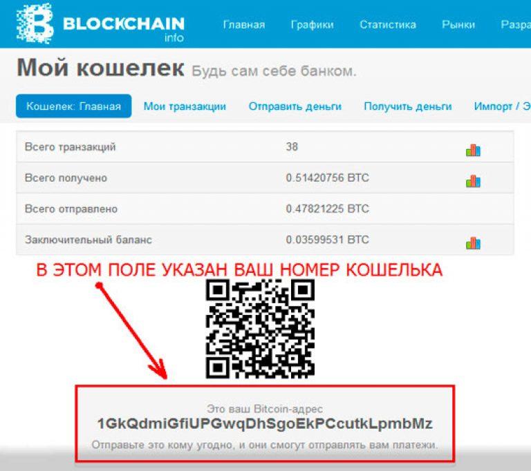 blockchain vai jūs varat nopelnīt naudu par to