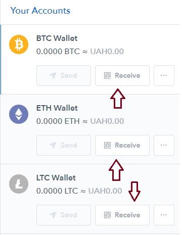 Bitcoin Skaidras Naudas Vai Sliktas Investīcijas