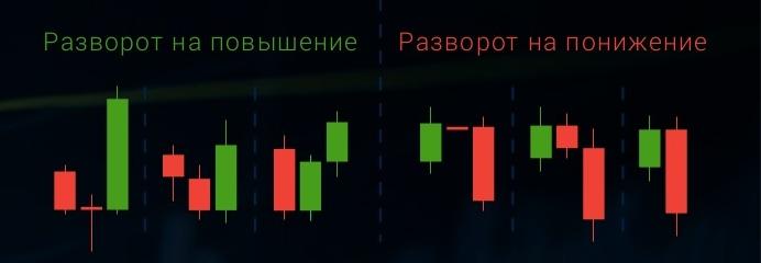 Binārs bināro opciju 5 minūšu sistēma reitings