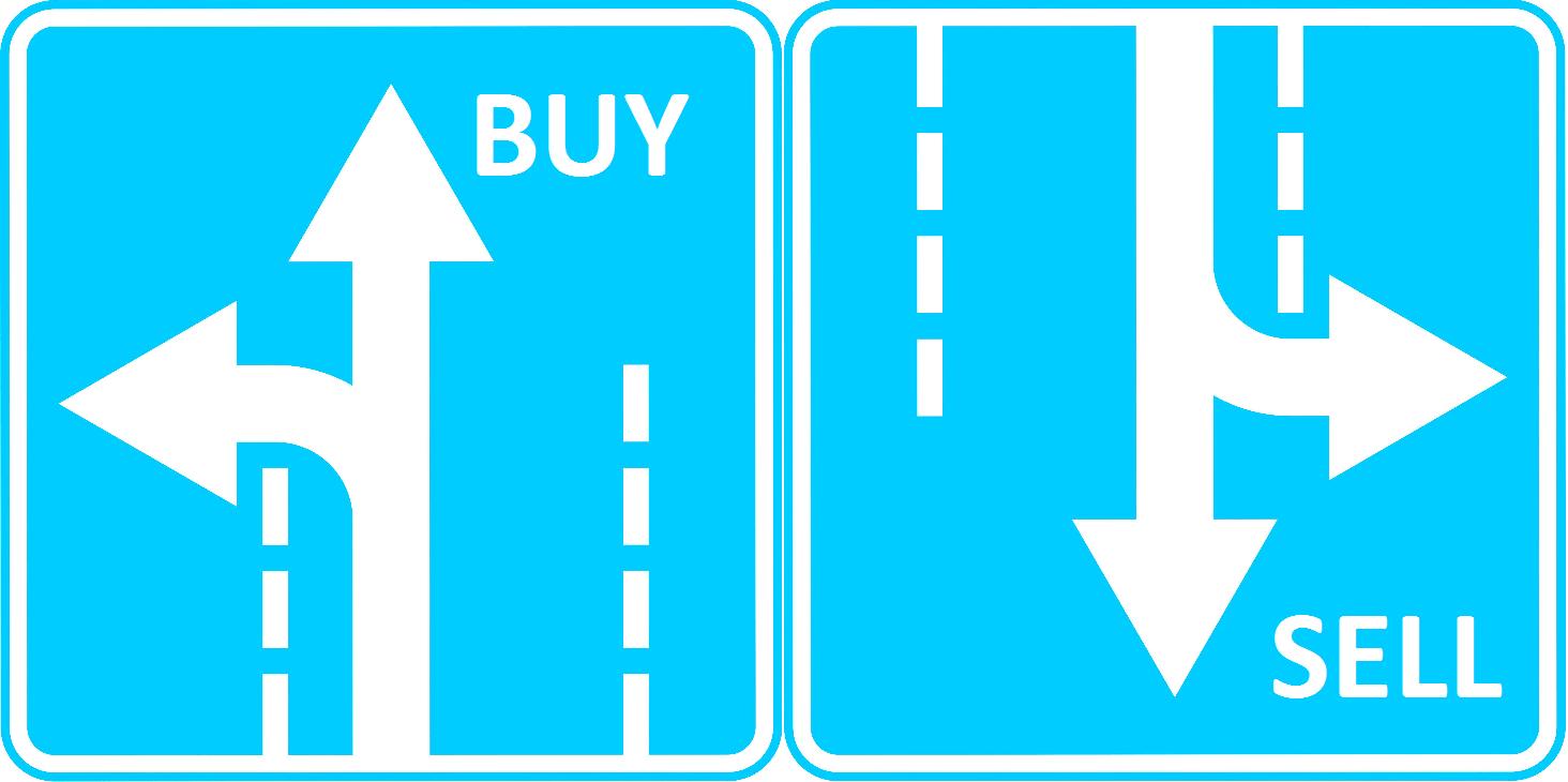 tirdzniecības signāli un rīkojumi