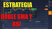 Binary iespējas stratēģija Parabolic SAR