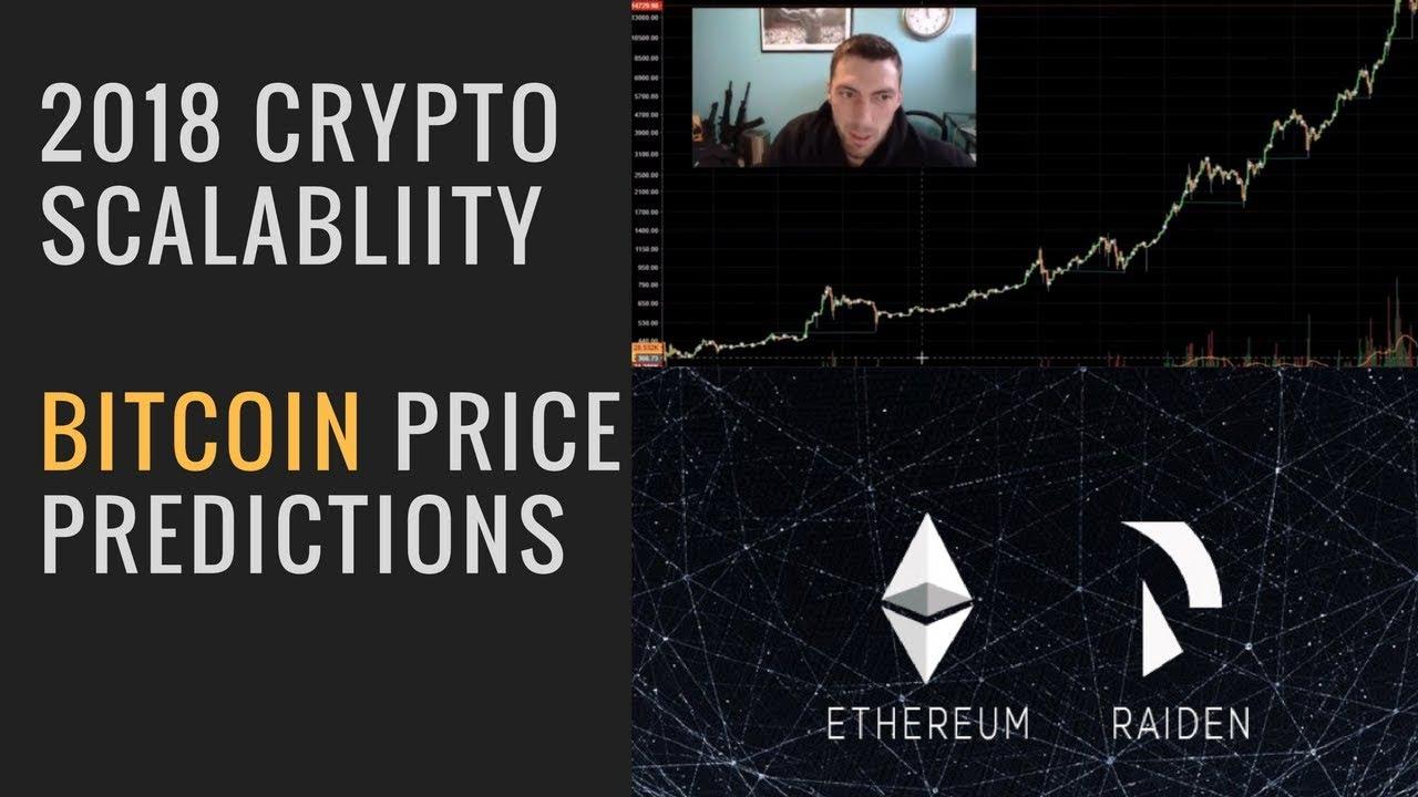 bitcoin kurss biržās