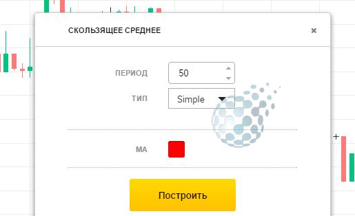 izveidojiet bināro opciju vietni