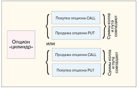 binārās opcijas ir taisnīgākās pārbaudīti ienākumi internetā transkripcijai