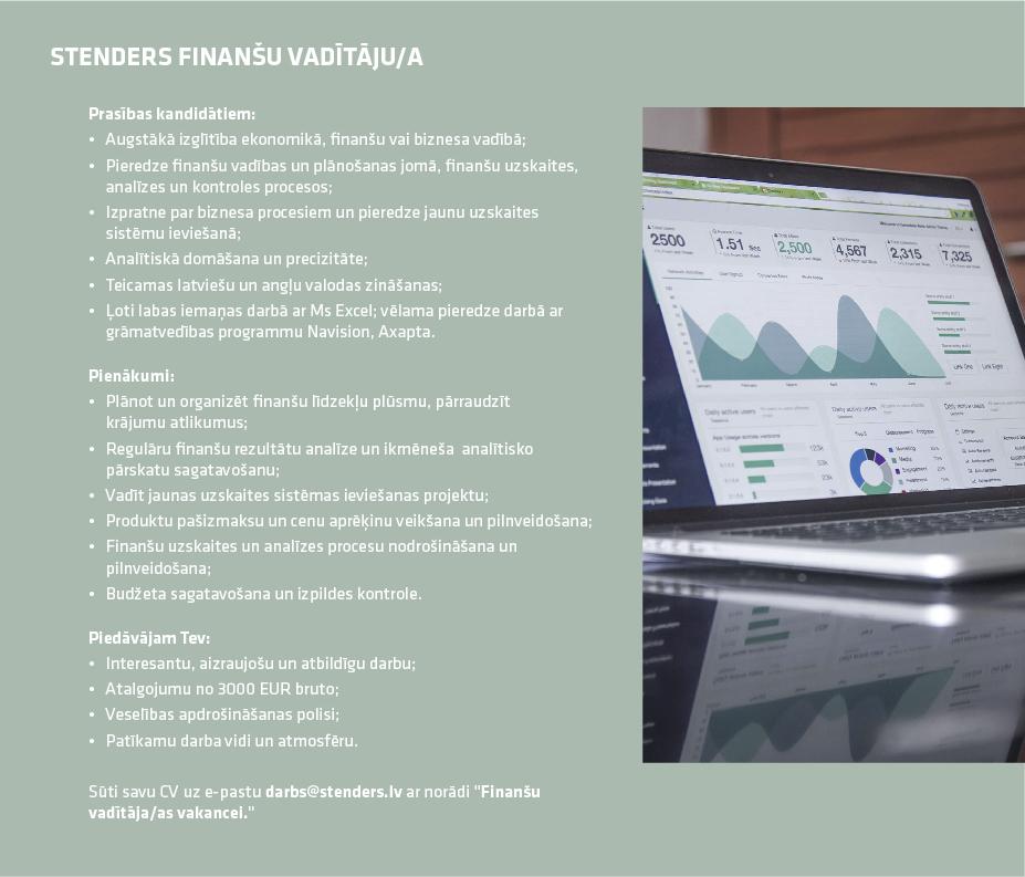 biznesa tirdzniecība kā noteikt vērtību pa tendences līniju