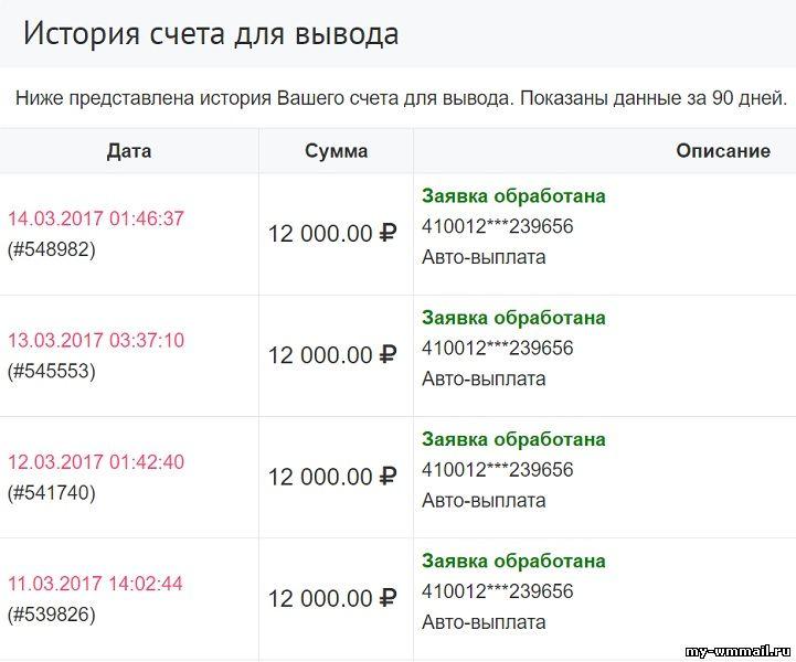 cik daudz jūs varat nopelnīt vietnē)