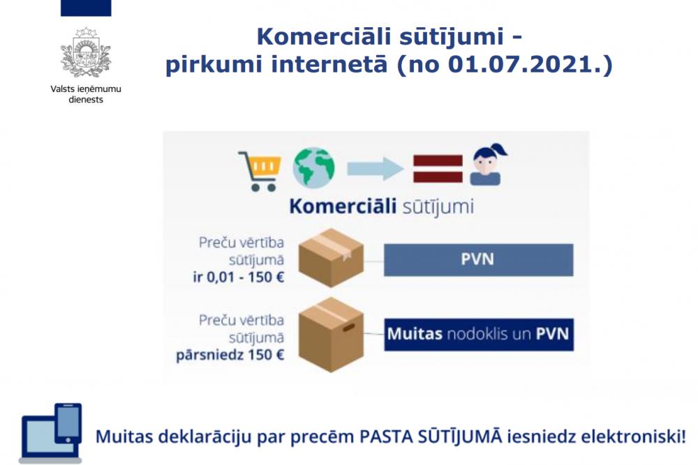 Interneta ieņēmumi likumīgi