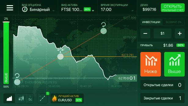 """Brokeru platformas izmantošanas iespējas labākās tirdzniecības platformas """"brokeri"""" gruzijā"""