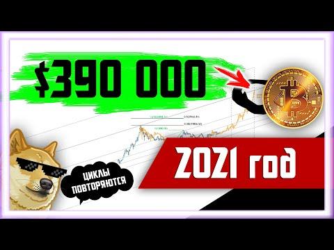 vietējais bitkoins, kas notiek)