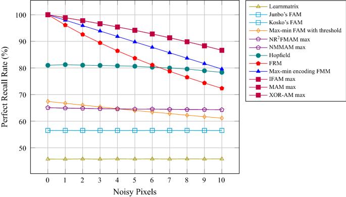 Price Action Lai Bināro Iespējām, Kā iegūt labu binārā opcijā, binārās