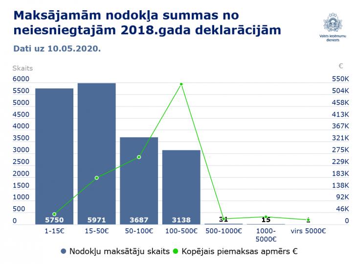 Pasīvie ienākumi internetā   baltumantojums.lv blogs