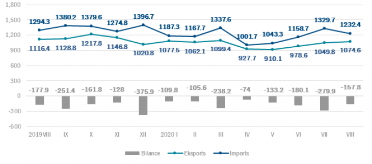 Par oficiālās statistikas veidlapu par tirdzniecību… - Latvijas Vēstnesis