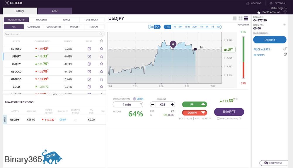 bitcoin binārās opcijas tirdzniecības roboti tirdzniecības stratēģijas