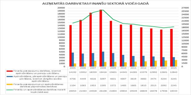 investīciju veidi finanšu tirgū)