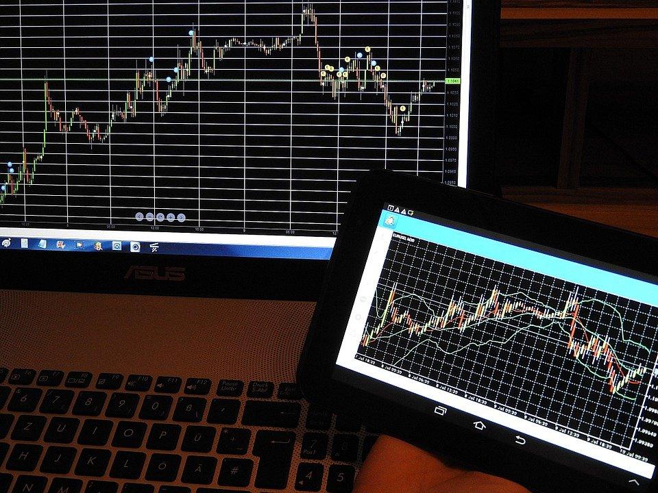 counter tendences tirdzniecības stratēģija