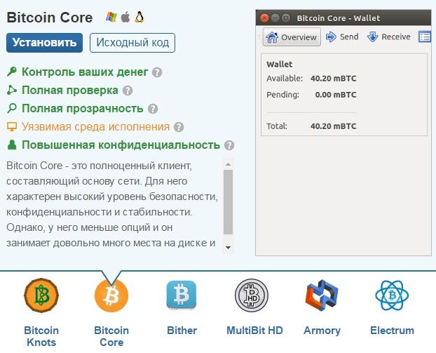 bitcoin maku konts iztērēja visu naudu opcijām
