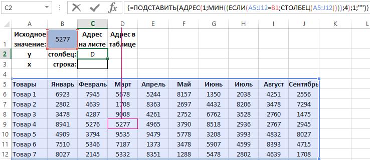 formulas opcijas iekšējā vērtība)