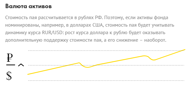 interneta investīcijas no nulles)