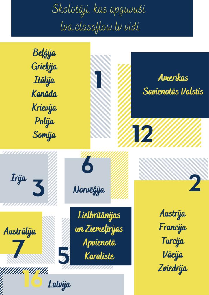 Grieķu valodas tulkojumi - tulkošanas birojs Baltic Media Ltd