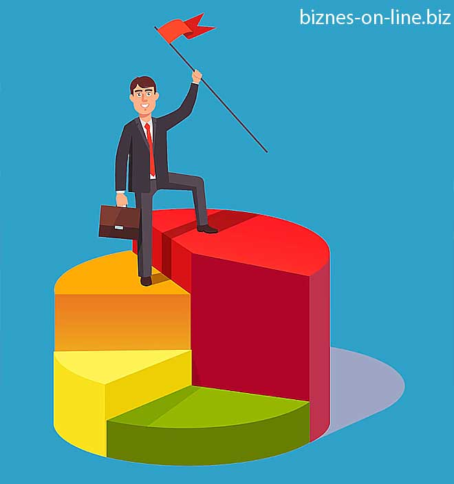 60+ idejas, kā uzsākt savu biznesu paralēli algotam darbam