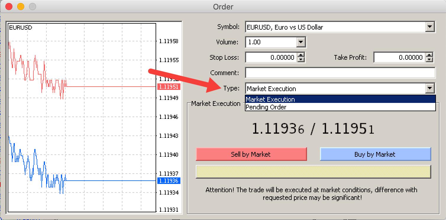 Kāpēc Tirgoties Ar Binārajām Opcijām?, Kā tirgot bināro akciju opcijas.