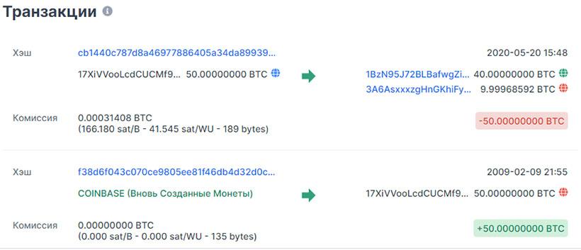 bitcoin ir sadalīts