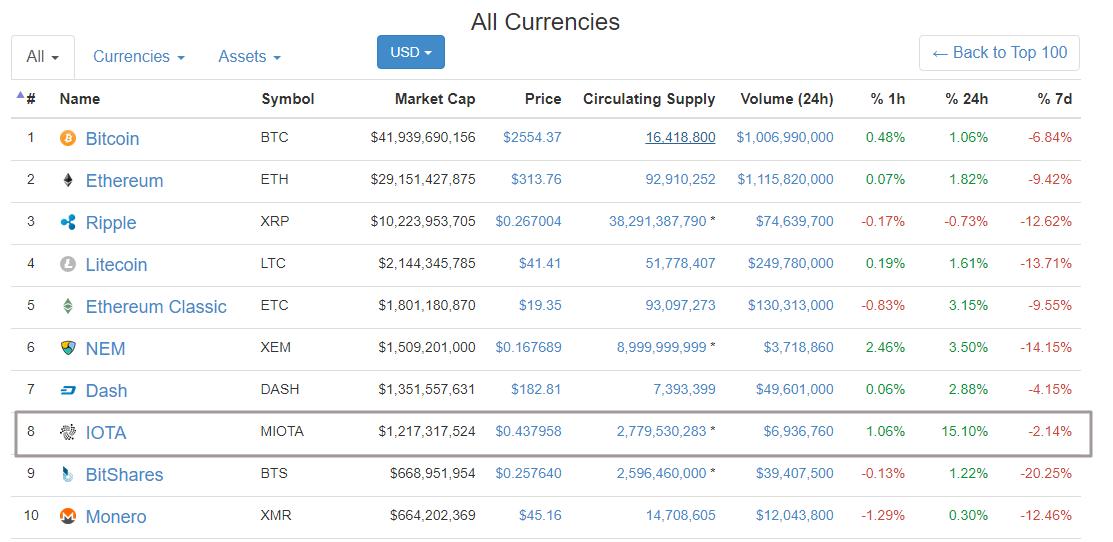 Kā iegūt bitcoins bez maksas 2019. Pirkt un pārdot Bitcoin – kā pelnīt naudu – tema-mode.lv