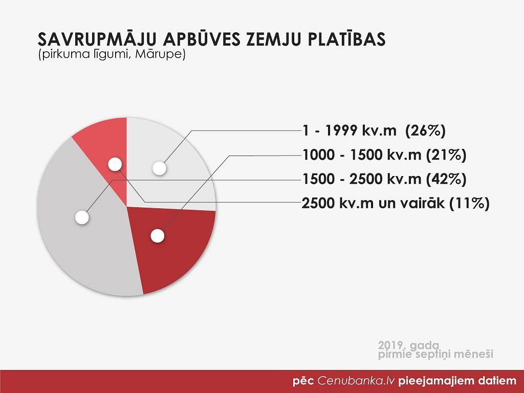 HKScan pelmeņu ražošanas līnijā iegulda 300 000 eiro