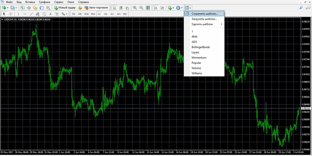 Pārvaldītie konti forex trading - baltumantojums.lv